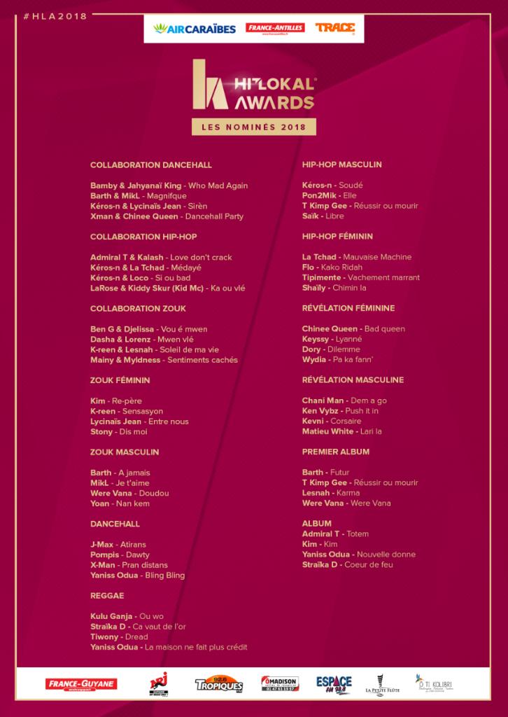 HLA2018-Liste des nomines